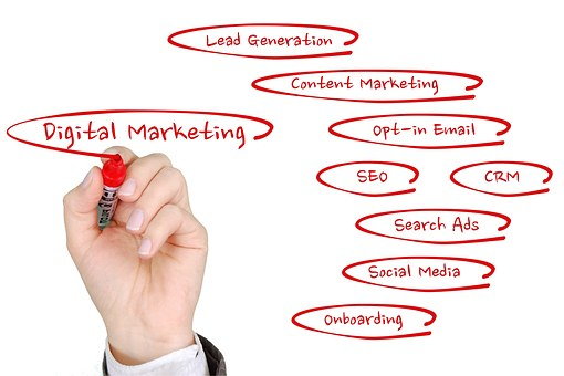 Personal branding - marketing digital