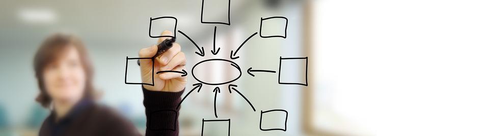 Définir son client cible pour réaliser son étude de marché