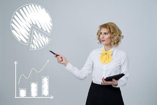 Réussite financière : investir